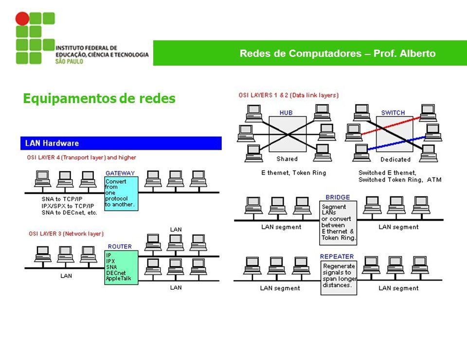 Redes de Computadores – Prof. Alberto Equipamentos de redes