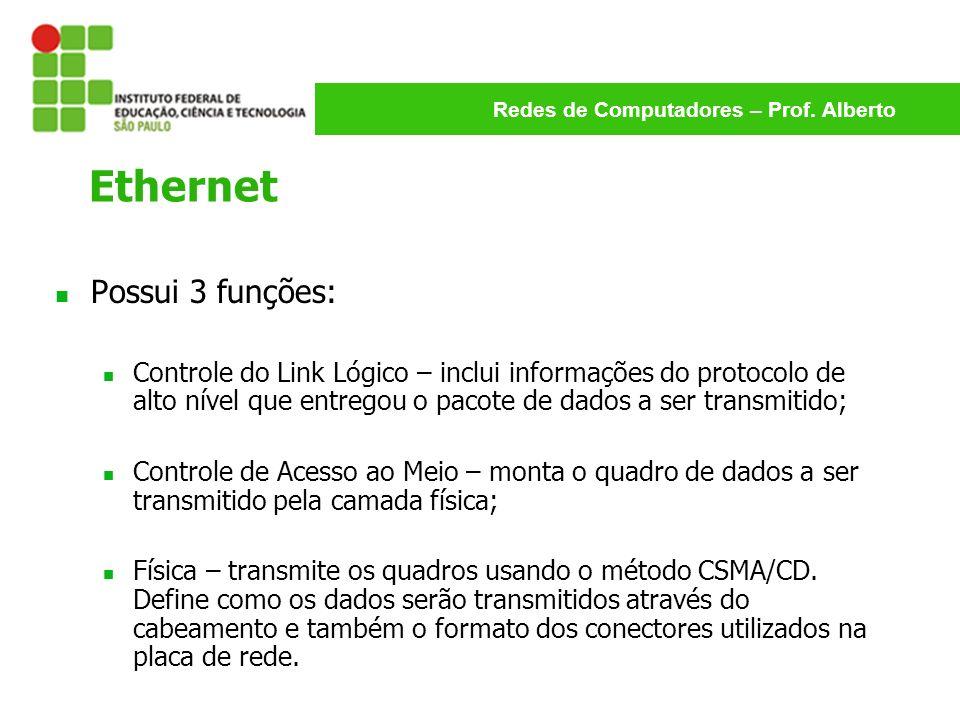 Redes de Computadores – Prof. Alberto Possui 3 funções: Controle do Link Lógico – inclui informações do protocolo de alto nível que entregou o pacote