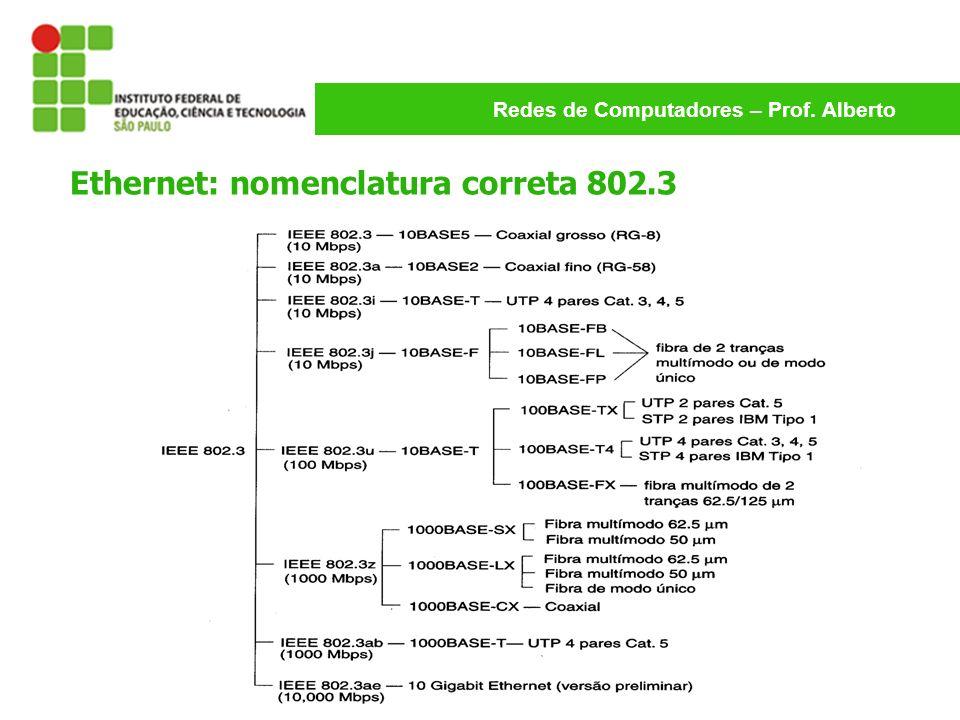 Redes de Computadores – Prof. Alberto Ethernet: nomenclatura correta 802.3