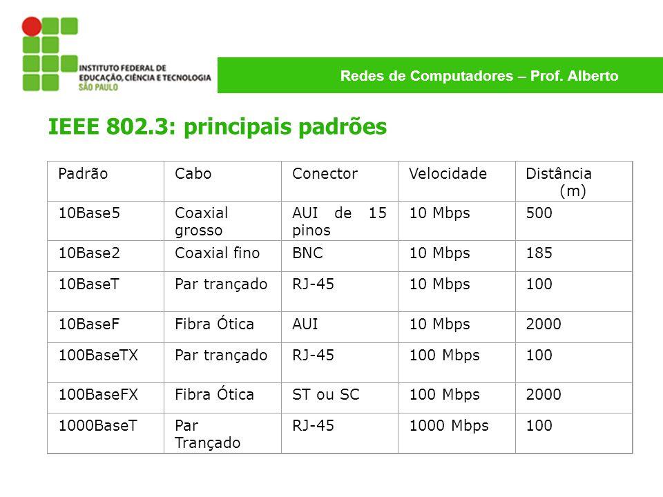 Redes de Computadores – Prof. Alberto IEEE 802.3: principais padrões PadrãoCaboConectorVelocidadeDistância (m) 10Base5Coaxial grosso AUI de 15 pinos 1