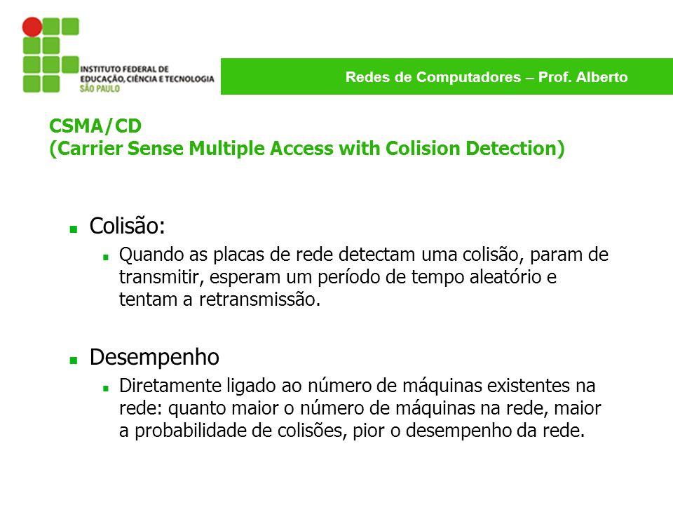 Redes de Computadores – Prof. Alberto Colisão: Quando as placas de rede detectam uma colisão, param de transmitir, esperam um período de tempo aleatór