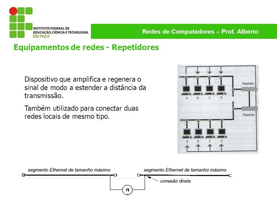 Redes de Computadores – Prof. Alberto Equipamentos de redes - Repetidores Dispositivo que amplifica e regenera o sinal de modo a estender a distância