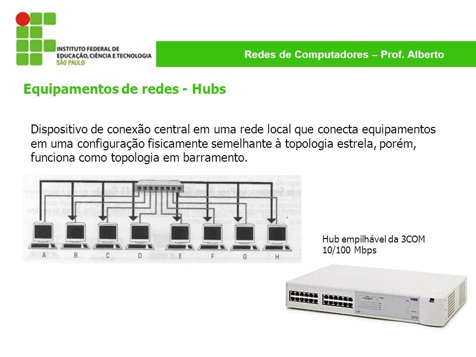 Redes de Computadores – Prof. Alberto Dispositivo de conexão central em uma rede local que conecta equipamentos em uma configuração fisicamente semelh