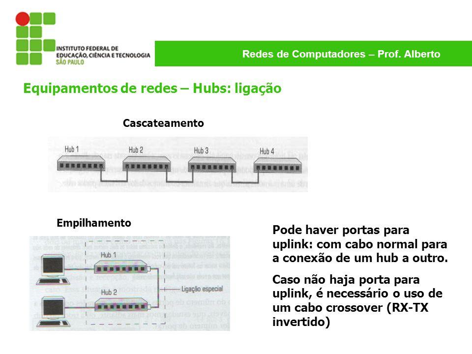 Redes de Computadores – Prof. Alberto Cascateamento Empilhamento Pode haver portas para uplink: com cabo normal para a conexão de um hub a outro. Caso