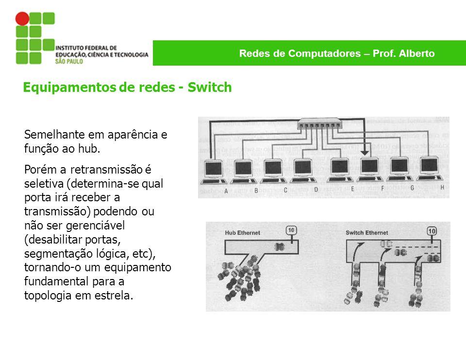 Redes de Computadores – Prof. Alberto Semelhante em aparência e função ao hub. Porém a retransmissão é seletiva (determina-se qual porta irá receber a