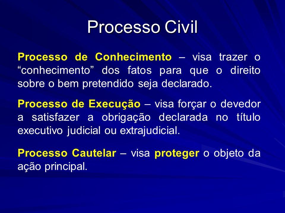 Processo Civil Processo de Conhecimento – visa trazer o conhecimento dos fatos para que o direito sobre o bem pretendido seja declarado. Processo de E