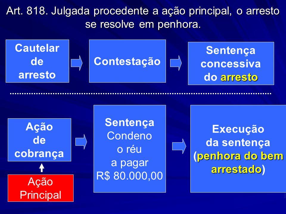 Art. 818. Julgada procedente a ação principal, o arresto se resolve em penhora. Cautelar de arresto Contestação Sentença concessiva arresto do arresto