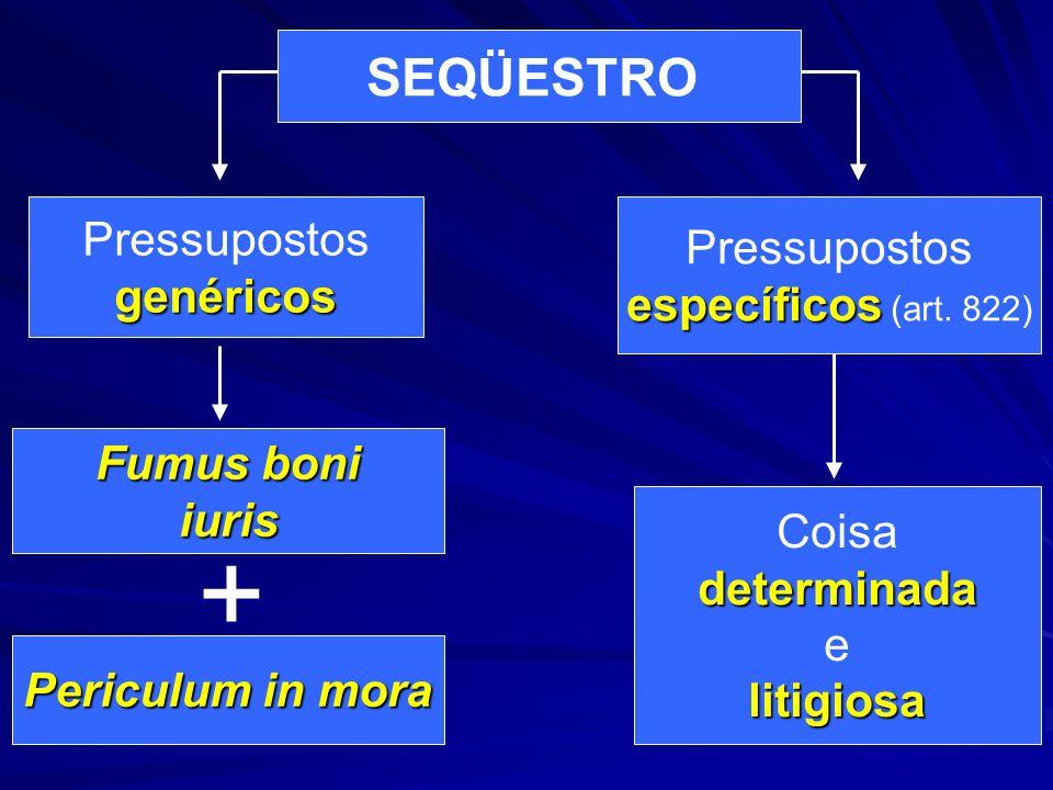SEQÜESTRO Pressupostosgenéricos Fumus boni iuris Pressupostos específicos específicos (art. 822) Coisadeterminada elitigiosa Periculum in mora +