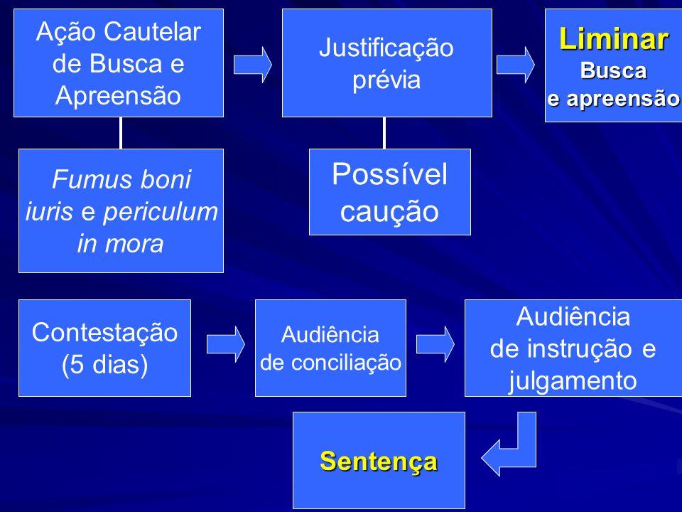 Ação Cautelar de Busca e Apreensão Justificação prévia Fumus boni iuris e periculum in mora Possível caução LiminarBusca e apreensão Contestação (5 di