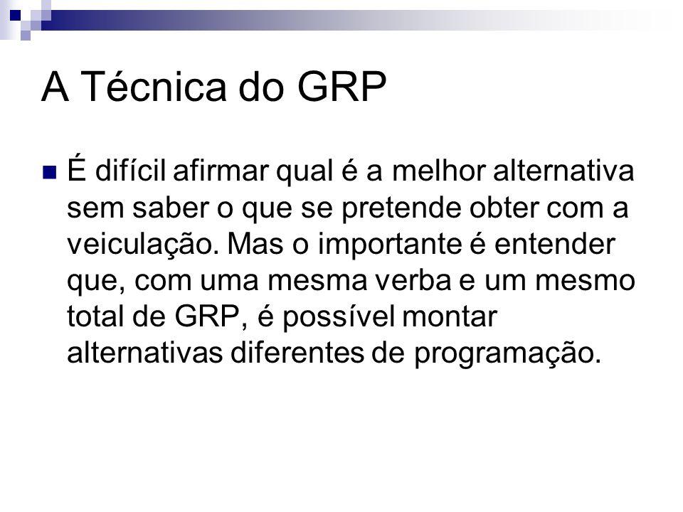 A Técnica do GRP É difícil afirmar qual é a melhor alternativa sem saber o que se pretende obter com a veiculação. Mas o importante é entender que, co