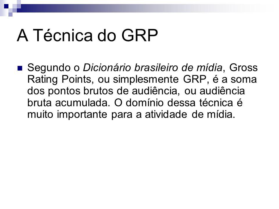 A Técnica do GRP Segundo o Dicionário brasileiro de mídia, Gross Rating Points, ou simplesmente GRP, é a soma dos pontos brutos de audiência, ou audiê
