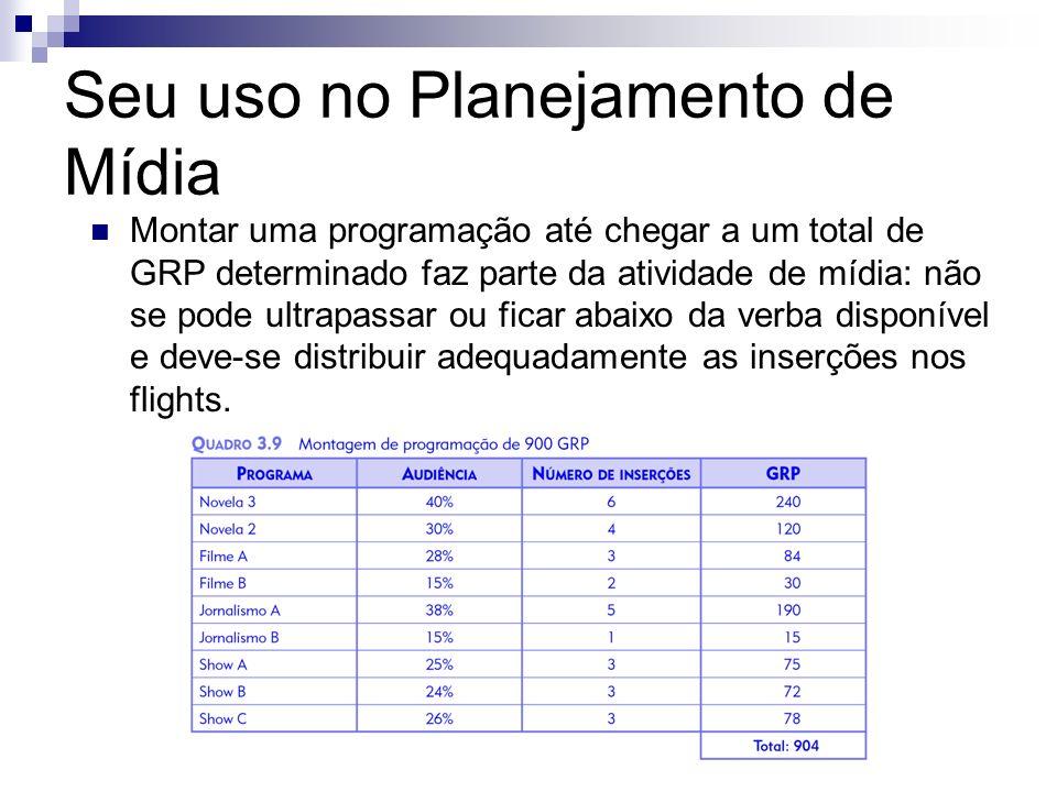 Seu uso no Planejamento de Mídia Montar uma programação até chegar a um total de GRP determinado faz parte da atividade de mídia: não se pode ultrapas