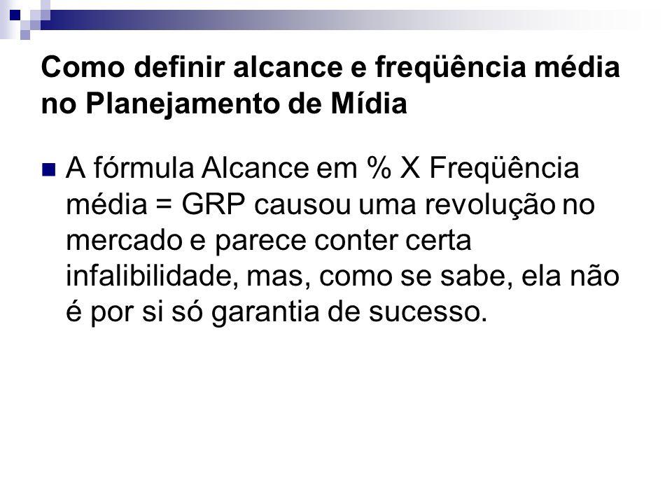 Como definir alcance e freqüência média no Planejamento de Mídia A fórmula Alcance em % X Freqüência média = GRP causou uma revolução no mercado e par