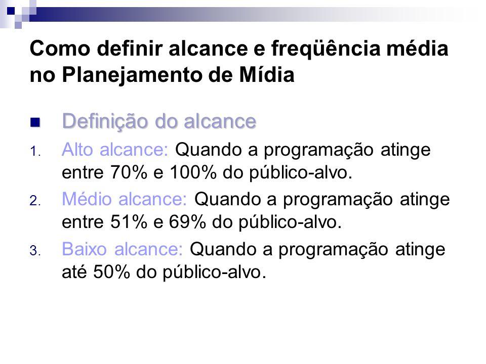 Como definir alcance e freqüência média no Planejamento de Mídia Definição do alcance Definição do alcance 1. Alto alcance: Quando a programação ating