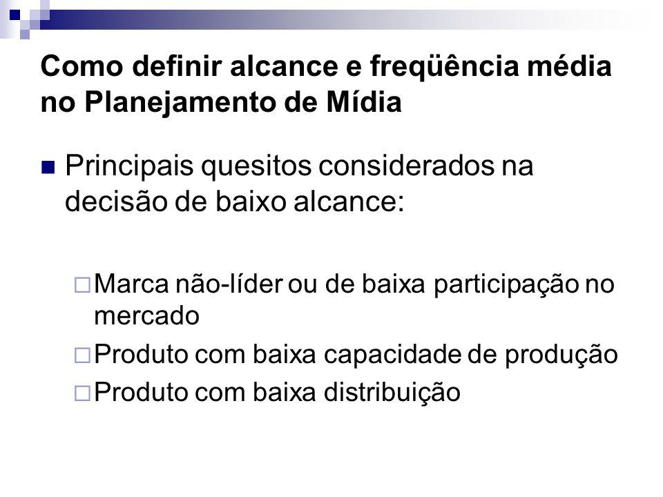 Como definir alcance e freqüência média no Planejamento de Mídia Principais quesitos considerados na decisão de baixo alcance: Marca não-líder ou de b