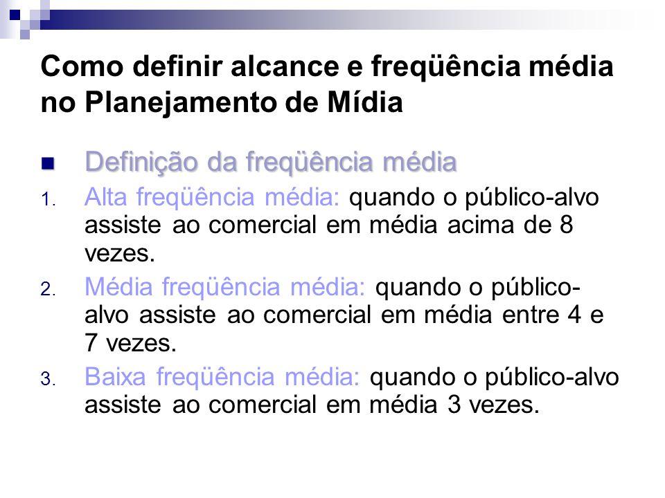 Como definir alcance e freqüência média no Planejamento de Mídia Definição da freqüência média Definição da freqüência média 1. Alta freqüência média: