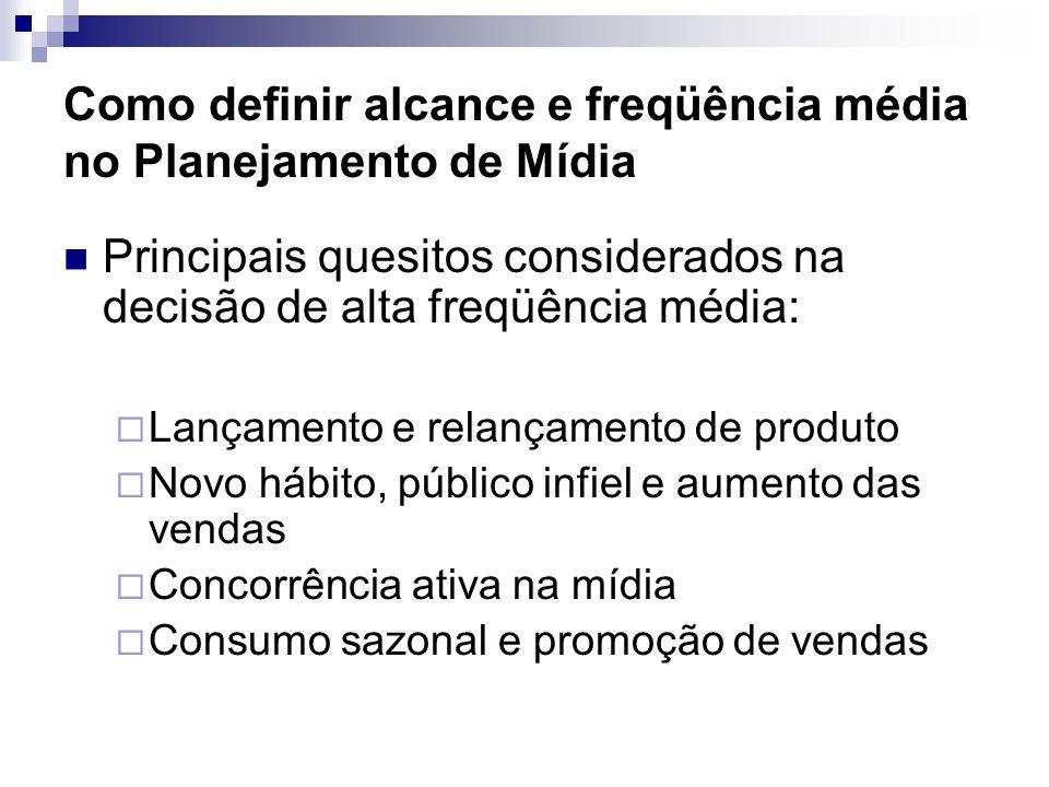 Como definir alcance e freqüência média no Planejamento de Mídia Principais quesitos considerados na decisão de alta freqüência média: Lançamento e re