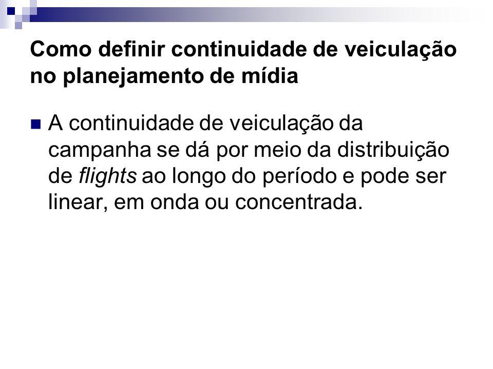 Como definir continuidade de veiculação no planejamento de mídia A continuidade de veiculação da campanha se dá por meio da distribuição de flights ao