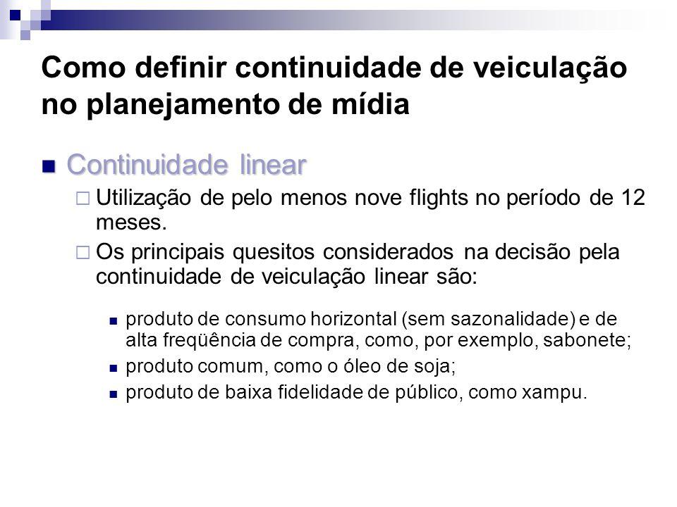 Como definir continuidade de veiculação no planejamento de mídia Continuidade linear Continuidade linear Utilização de pelo menos nove flights no perí