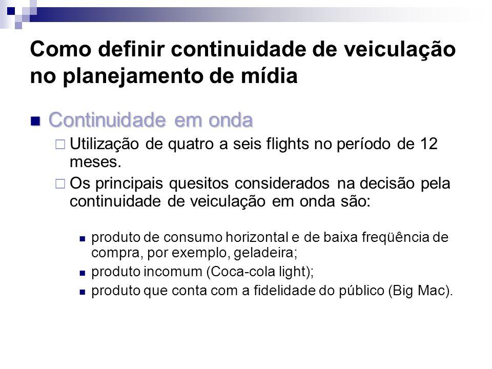 Como definir continuidade de veiculação no planejamento de mídia Continuidade em onda Continuidade em onda Utilização de quatro a seis flights no perí