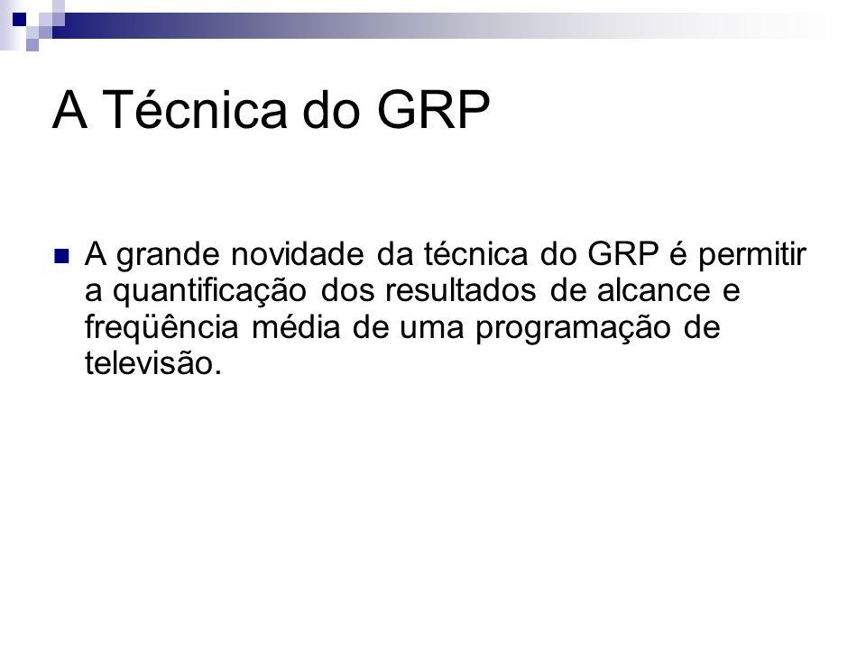 A Técnica do GRP A técnica do GRP, ao possibilitar a aferição dos resultados de alcance e de freqüência média de uma programação, promoveu a valorização da área de mídia das agências, que passou a ser vista como técnica e considerada com maior seriedade.