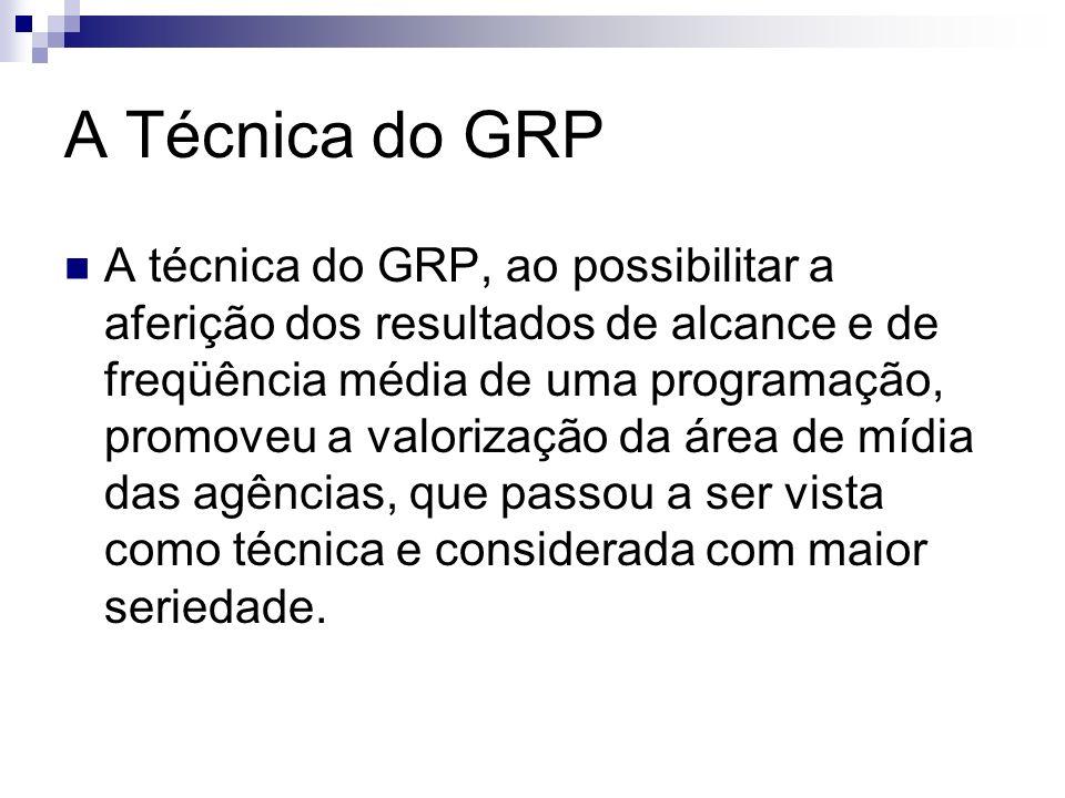 A Técnica do GRP A técnica do GRP tem por conceito a soma dos índices de audiência dos programas, de acordo com o número de inserções do comercial, ou seja, multiplica-se a audiência do programa pelo número de inserções do comercial.