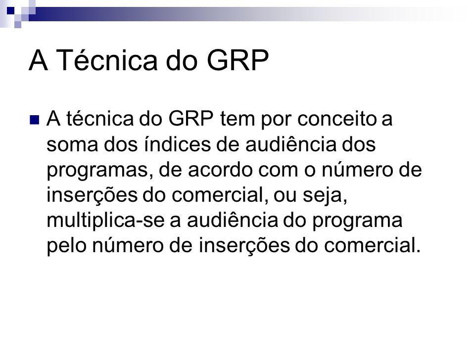 A Técnica do GRP A técnica do GRP tem por conceito a soma dos índices de audiência dos programas, de acordo com o número de inserções do comercial, ou