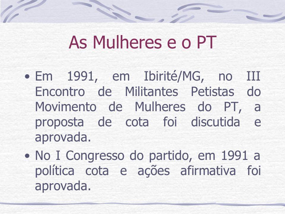As Mulheres e o PT Em 1991, em Ibirité/MG, no III Encontro de Militantes Petistas do Movimento de Mulheres do PT, a proposta de cota foi discutida e a