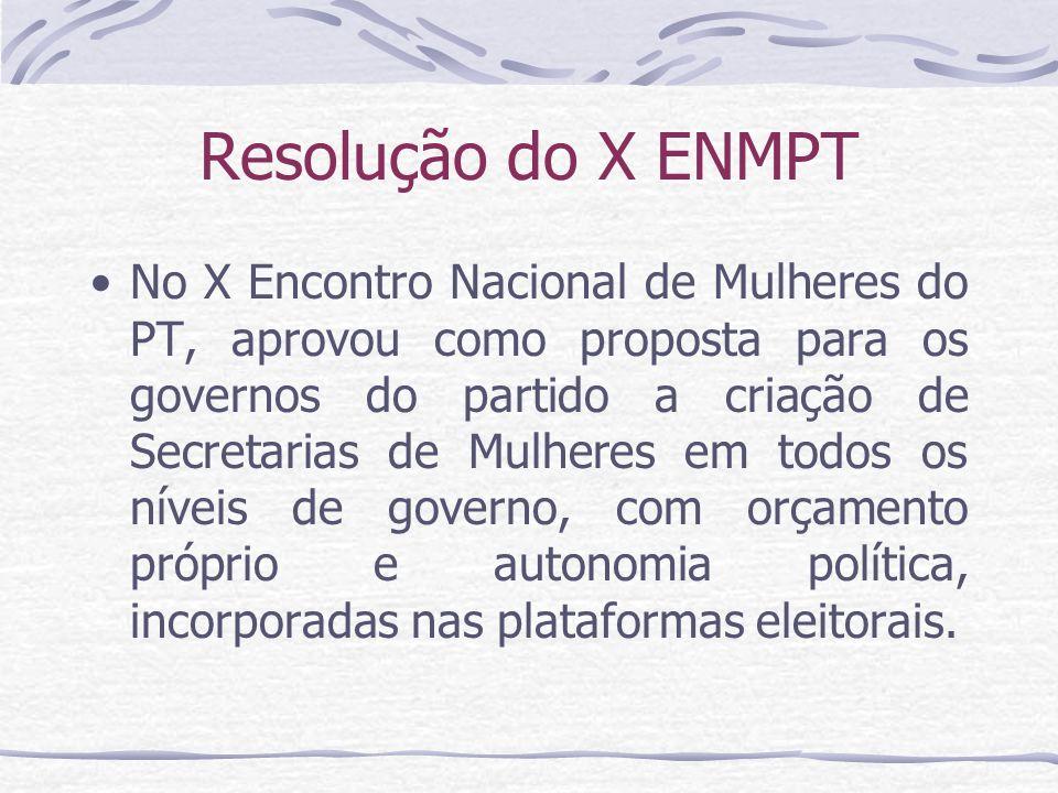 Resolução do X ENMPT No X Encontro Nacional de Mulheres do PT, aprovou como proposta para os governos do partido a criação de Secretarias de Mulheres