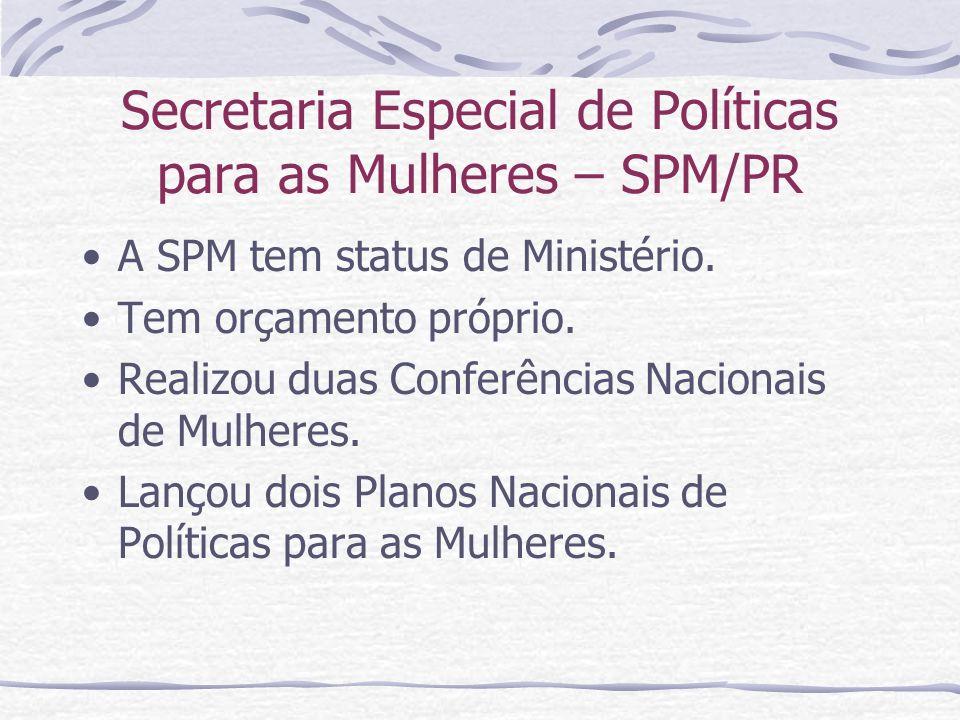 Secretaria Especial de Políticas para as Mulheres – SPM/PR A SPM tem status de Ministério. Tem orçamento próprio. Realizou duas Conferências Nacionais