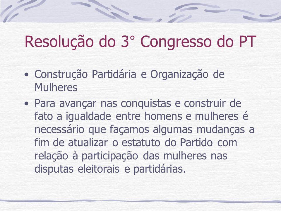 Resolução do 3° Congresso do PT Construção Partidária e Organização de Mulheres Para avançar nas conquistas e construir de fato a igualdade entre home
