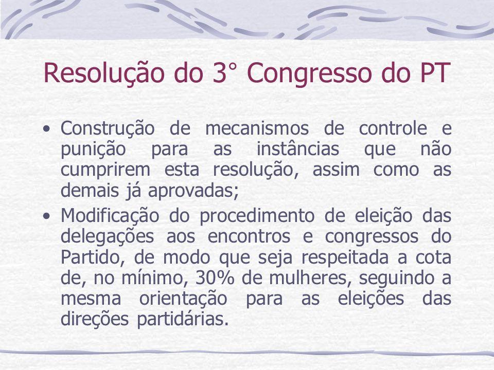 Resolução do 3° Congresso do PT Construção de mecanismos de controle e punição para as instâncias que não cumprirem esta resolução, assim como as dema