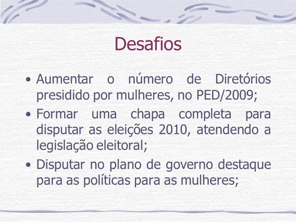 Desafios Aumentar o número de Diretórios presidido por mulheres, no PED/2009; Formar uma chapa completa para disputar as eleições 2010, atendendo a le