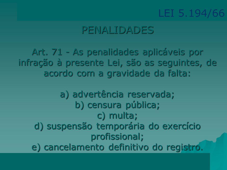 REGISTRO DE FIRMAS E ENTIDADES LEI 5.194/66 Registro Visto para Licitação Visto para Execução