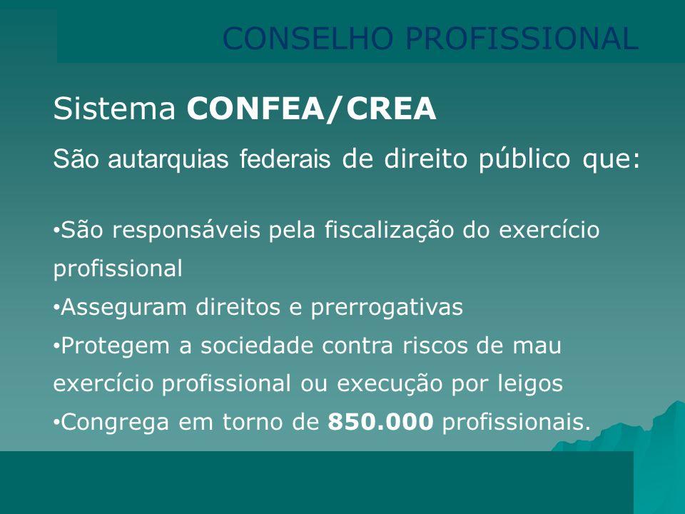 No Brasil, existem profissões Regulamentadas Regulamentadas NÃO Regulamentadas NÃO Regulamentadas O Estado regulamenta uma profissão se entender que s