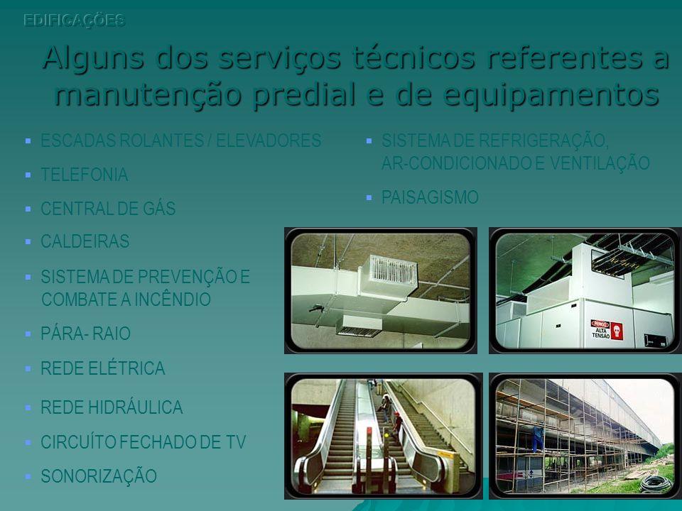 Construções de edifícios residenciais/comerciais Escolas Conjuntos habitacionais Edifícios Shopping Hotéis Hospitais