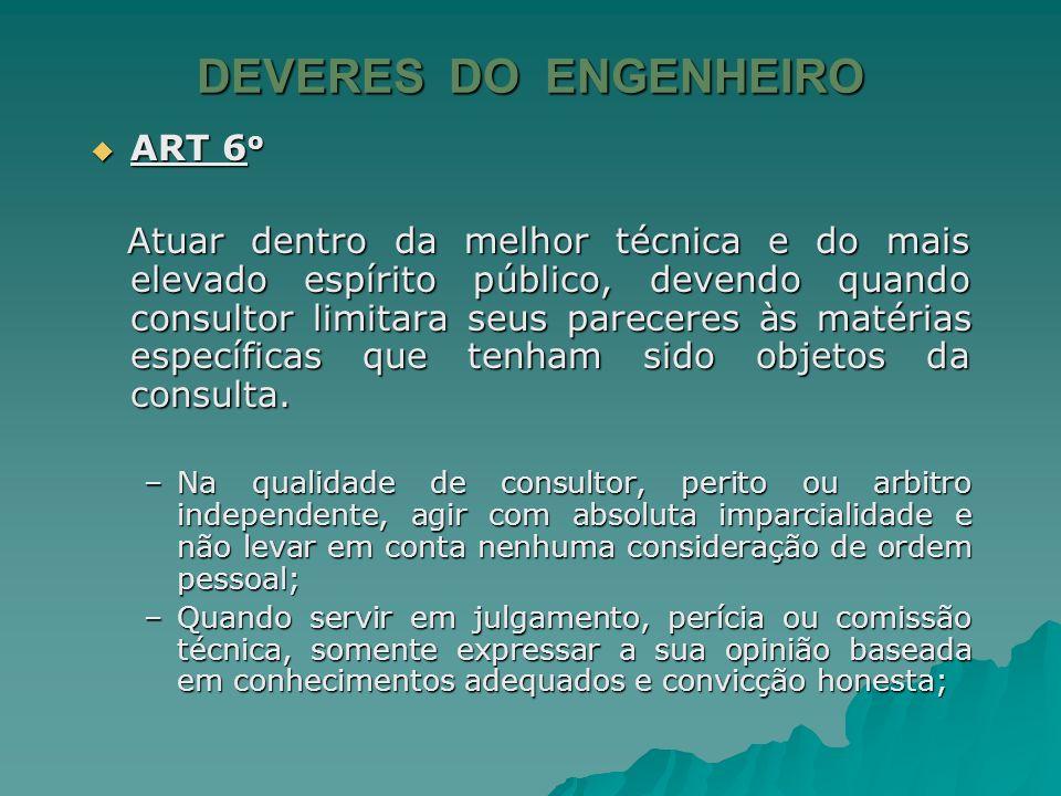 DEVERES DO ENGENHEIRO ART 5 o ART 5 o Não solicitar nem submeter propostas contendo condições que constituam competição de preços por serviços profiss