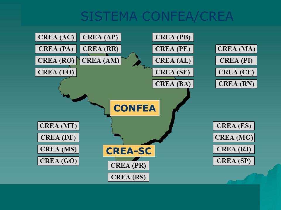 CREA (BA) CREA (SE) CREA (AL) CREA (PE) CREA (PB) CREA (MA) CREA (TO) CREA (AP) CREA (PA)CREA (RR) CREA (AM) CREA (AC) CREA (RO) CREA (MS) CREA (GO) CREA (MT) CREA (DF)CREA (MG) CREA (ES) CREA (RS) CREA (SP) CREA (RJ) CREA (PR) CREA-SC CREA (RN) CREA (CE) CREA (PI) CONFEA SISTEMA CONFEA/CREA