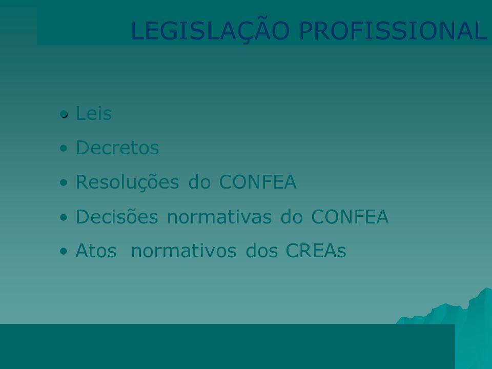 Leis Decretos Resoluções do CONFEA Decisões normativas do CONFEA Atos normativos dos CREAs LEGISLAÇÃO PROFISSIONAL