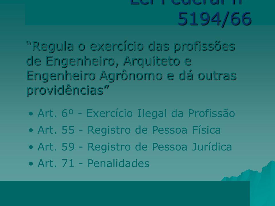 DEVERES DO ENGENHEIRO ART 9 o ART 9 o Colocar-se a par da legislação que rege o exercício profissional da Engenharia, da Arquitetura e Agronomia, visando cumpri-la corretamente, colaborando na sua atualização e aperfeiçoamento.