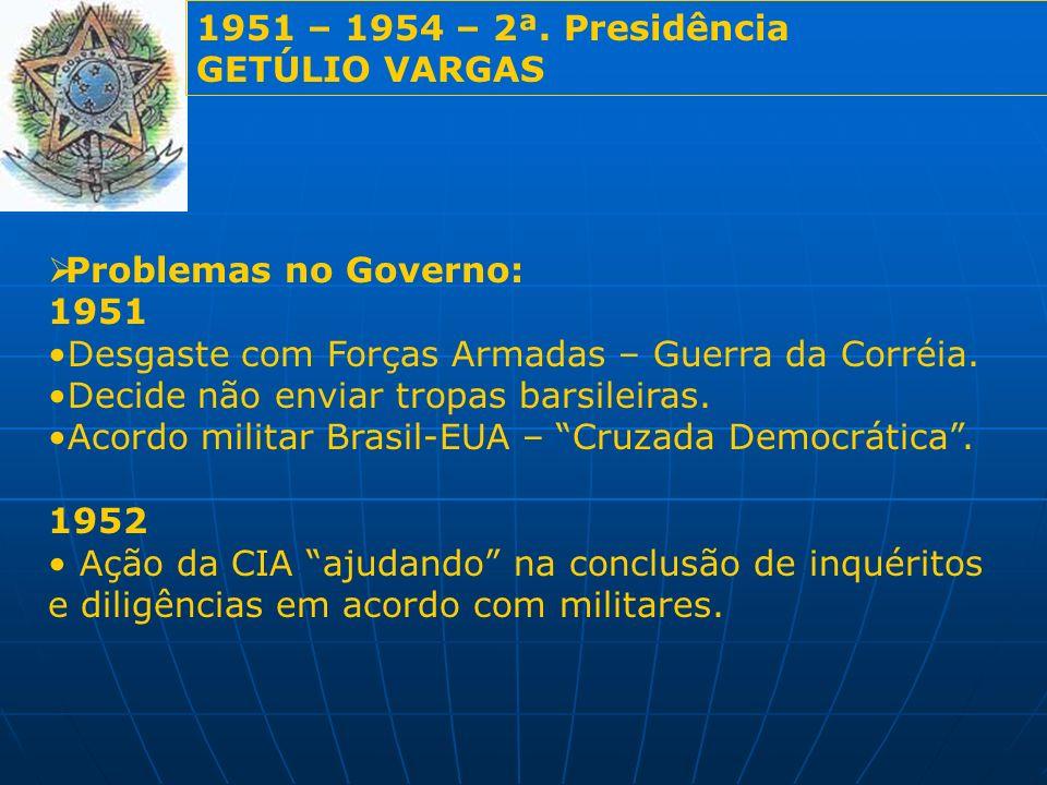 1951 – 1954 – 2ª. Presidência GETÚLIO VARGAS Problemas no Governo: 1951 Desgaste com Forças Armadas – Guerra da Corréia. Decide não enviar tropas bars