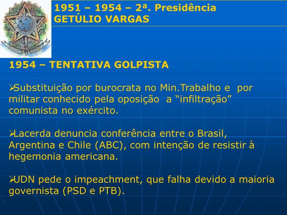 1951 – 1954 – 2ª. Presidência GETÚLIO VARGAS 1954 – TENTATIVA GOLPISTA Substituição por burocrata no Min.Trabalho e por militar conhecido pela oposiçã
