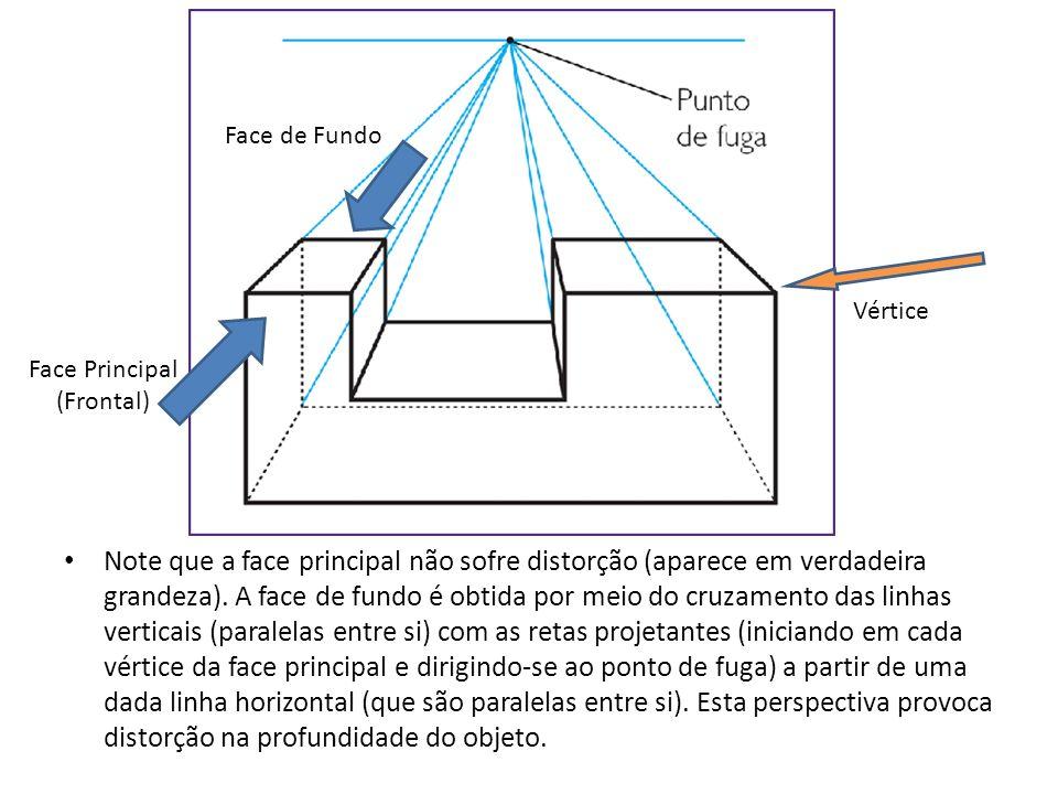 Note que a face principal não sofre distorção (aparece em verdadeira grandeza). A face de fundo é obtida por meio do cruzamento das linhas verticais (