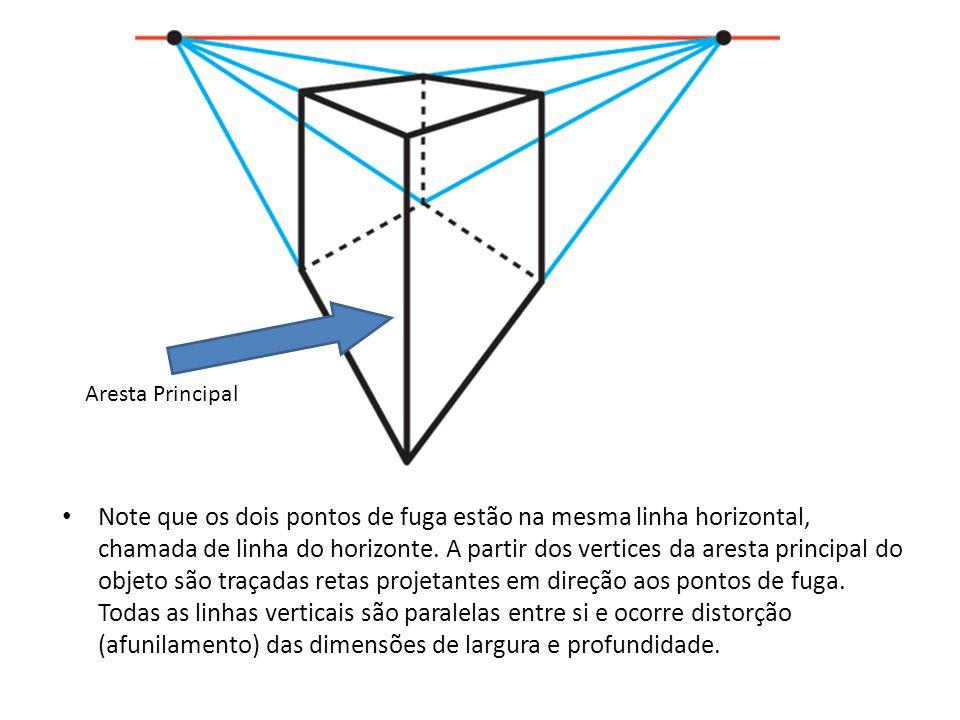Note que os dois pontos de fuga estão na mesma linha horizontal, chamada de linha do horizonte. A partir dos vertices da aresta principal do objeto sã