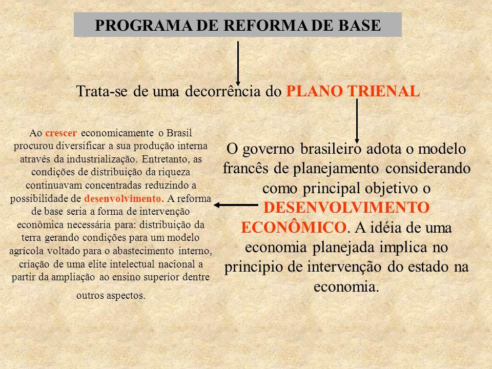 PROGRAMA DE REFORMA DE BASE Trata-se de uma decorrência do PLANO TRIENALO governo brasileiro adota o modelo francês de planejamento considerando como