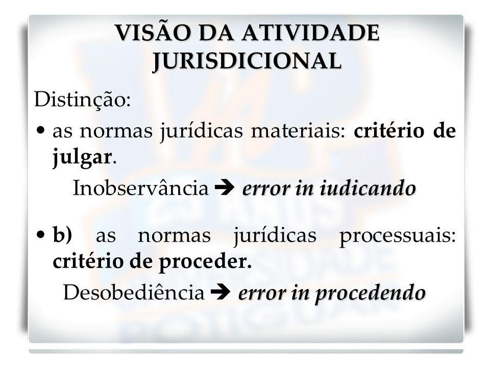 FONTES CONCRETAS DA NORMA PROCESSUAL São aquelas através das quais as fontes legislativas abstratas atuam efetivamente.