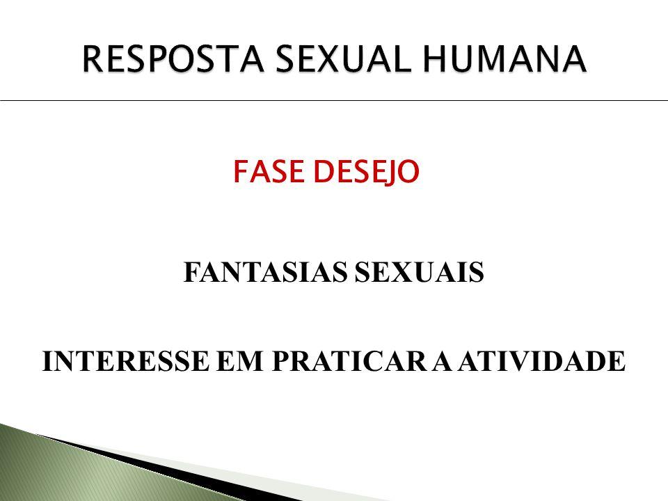 FASE DESEJO FANTASIAS SEXUAIS INTERESSE EM PRATICAR A ATIVIDADE
