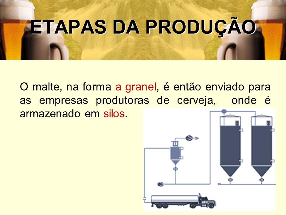 34 ETAPAS DA PRODUÇÃO O malte, na forma a granel, é então enviado para as empresas produtoras de cerveja, onde é armazenado em silos.