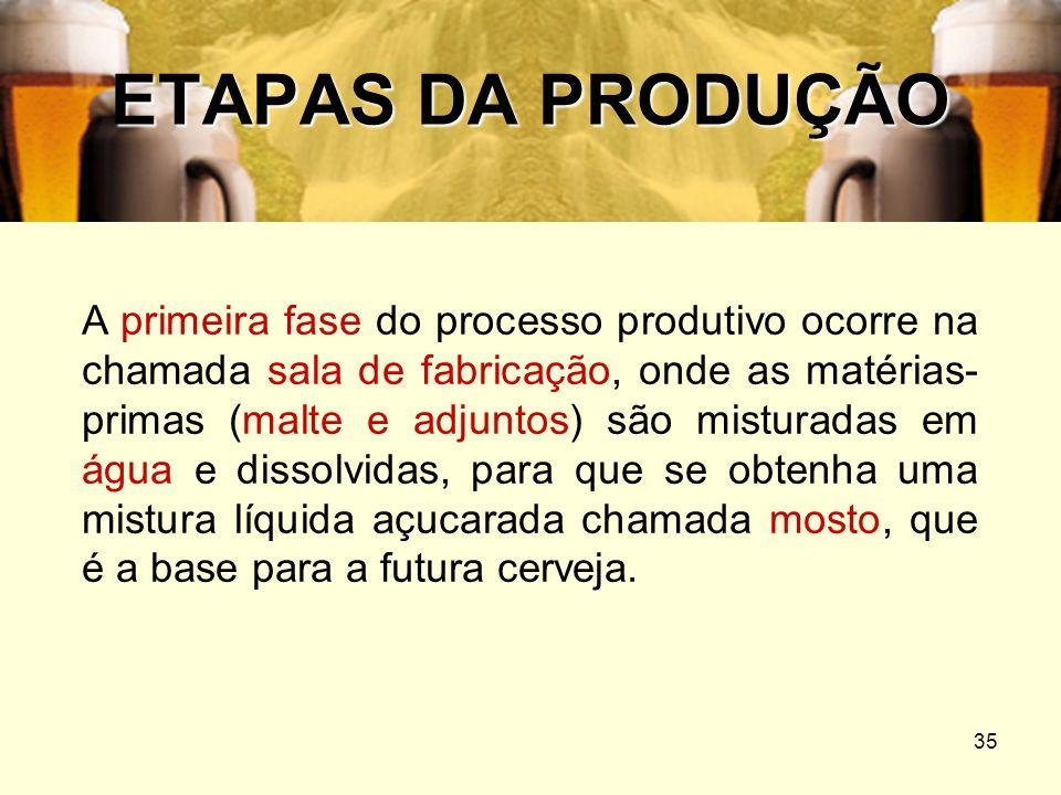 35 ETAPAS DA PRODUÇÃO A primeira fase do processo produtivo ocorre na chamada sala de fabricação, onde as matérias- primas (malte e adjuntos) são mist