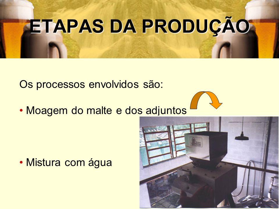36 ETAPAS DA PRODUÇÃO Os processos envolvidos são: Moagem do malte e dos adjuntos Mistura com água